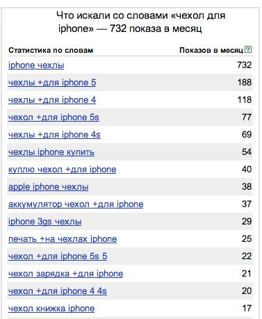 iphone omsk